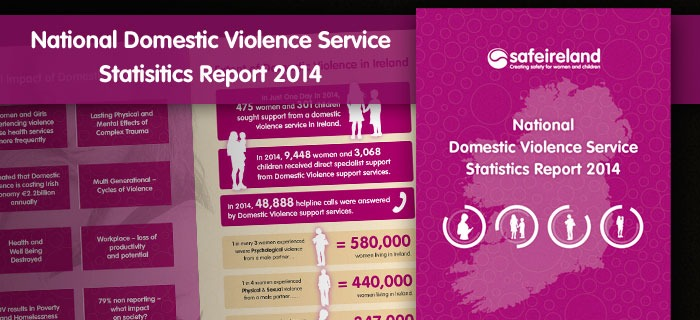 Research proposal writing service domestic violence