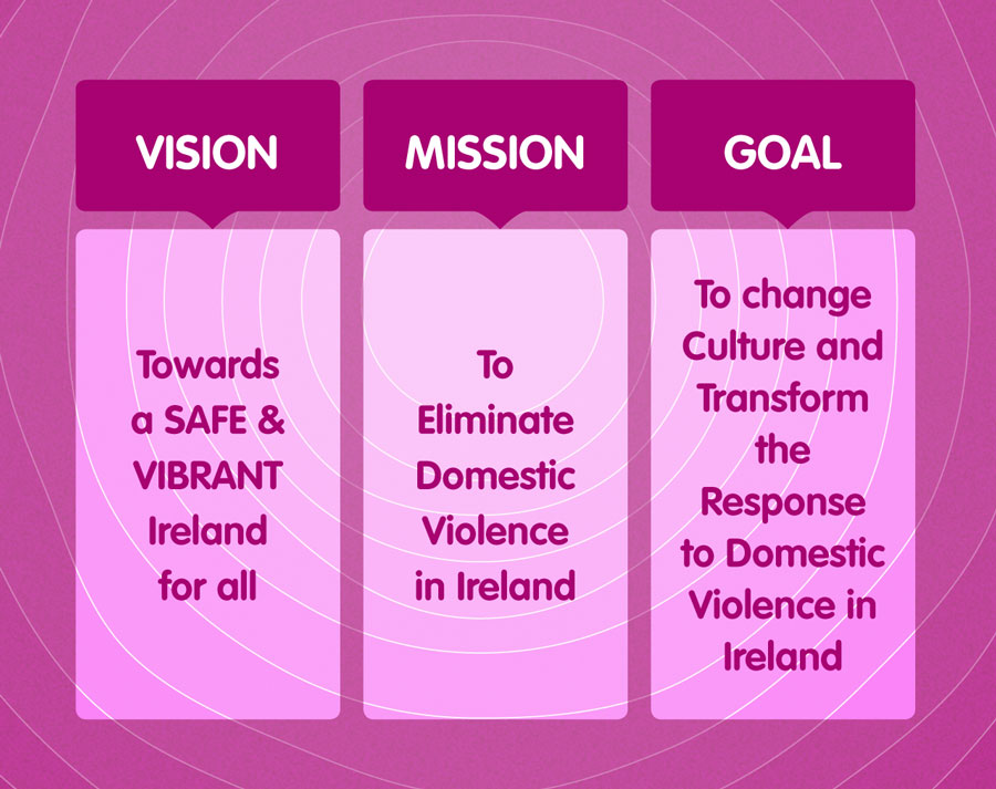 si-vision-strategy-2015-2020